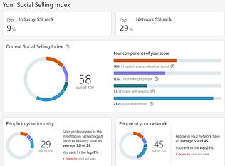 Aimee's social selling index before Dan's MovingWorlds S-GRID webinar