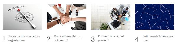 4 pillars of network leadership