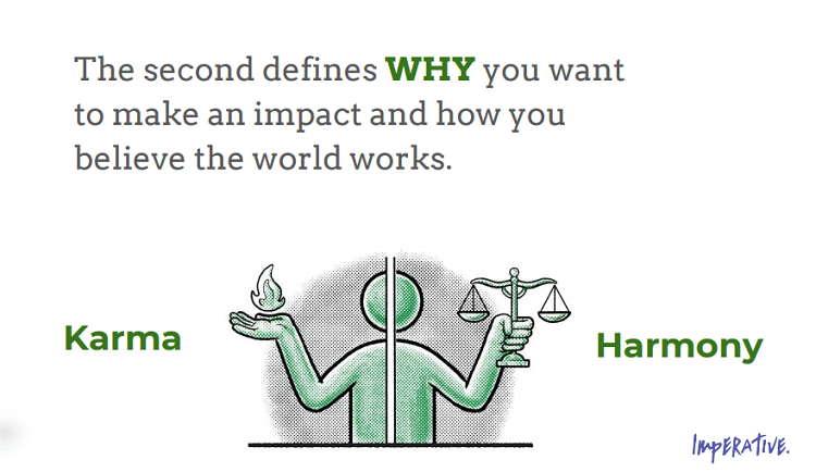 Imperative's WHY purpose driver