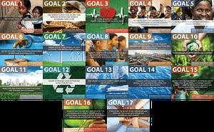 Summary of 17 Sustainable development goals