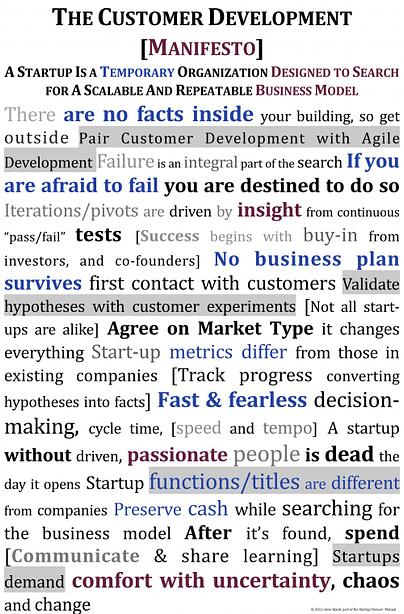 Customer Development Manifesto