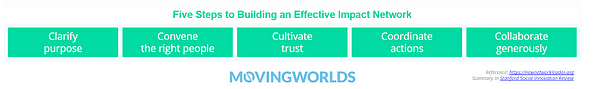 5 steps to building effective impact networks