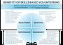 Benefits-of-skills-based-volunteering-for-corporations