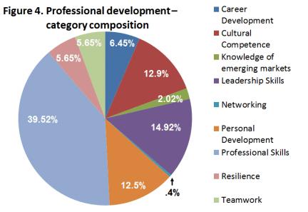why go skills-based volunteering