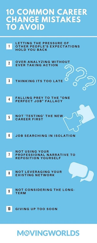 Infographic with ten common career change mistakes to avoid, sourced from 20 Designing Your Life career coaches