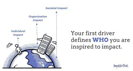 Imperative's WHO purpose driver