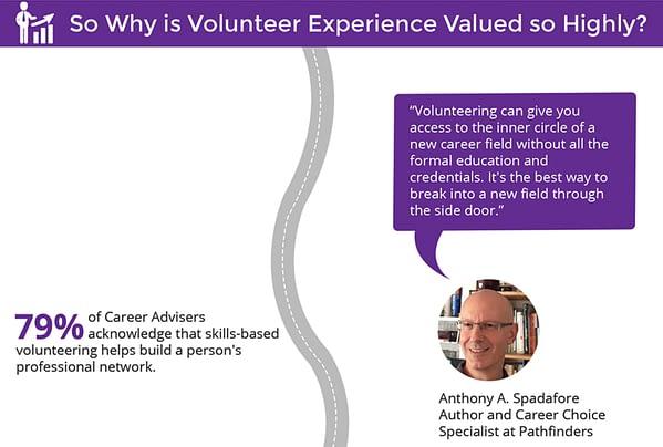 Volunteering-helps-you-get-job-infographic-crop-build-network
